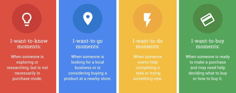 Google micro moments for search ads in Japan