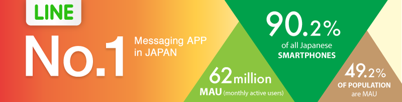 new-line-japan-MAU-infographic